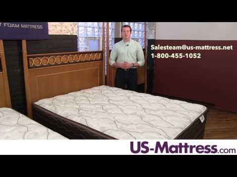spring-air-back-supporter-saint-tropez-firm-mattress-expert-review-with-andrew