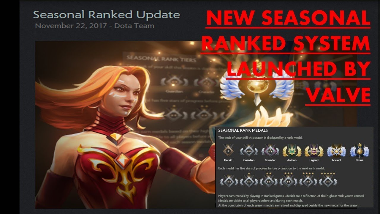 dota 2 ranked matchmaking tiers