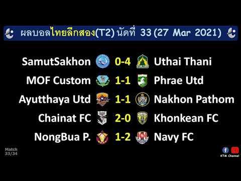ผลบอลไทยลีกสองล่าสุด นัดที่33 : หนองบัวแพ้นัดแรก ชัยนาทกำชัย อยุธยาเจ๊านครปฐม แพร่ก็เสมอ(27 Mar-21)