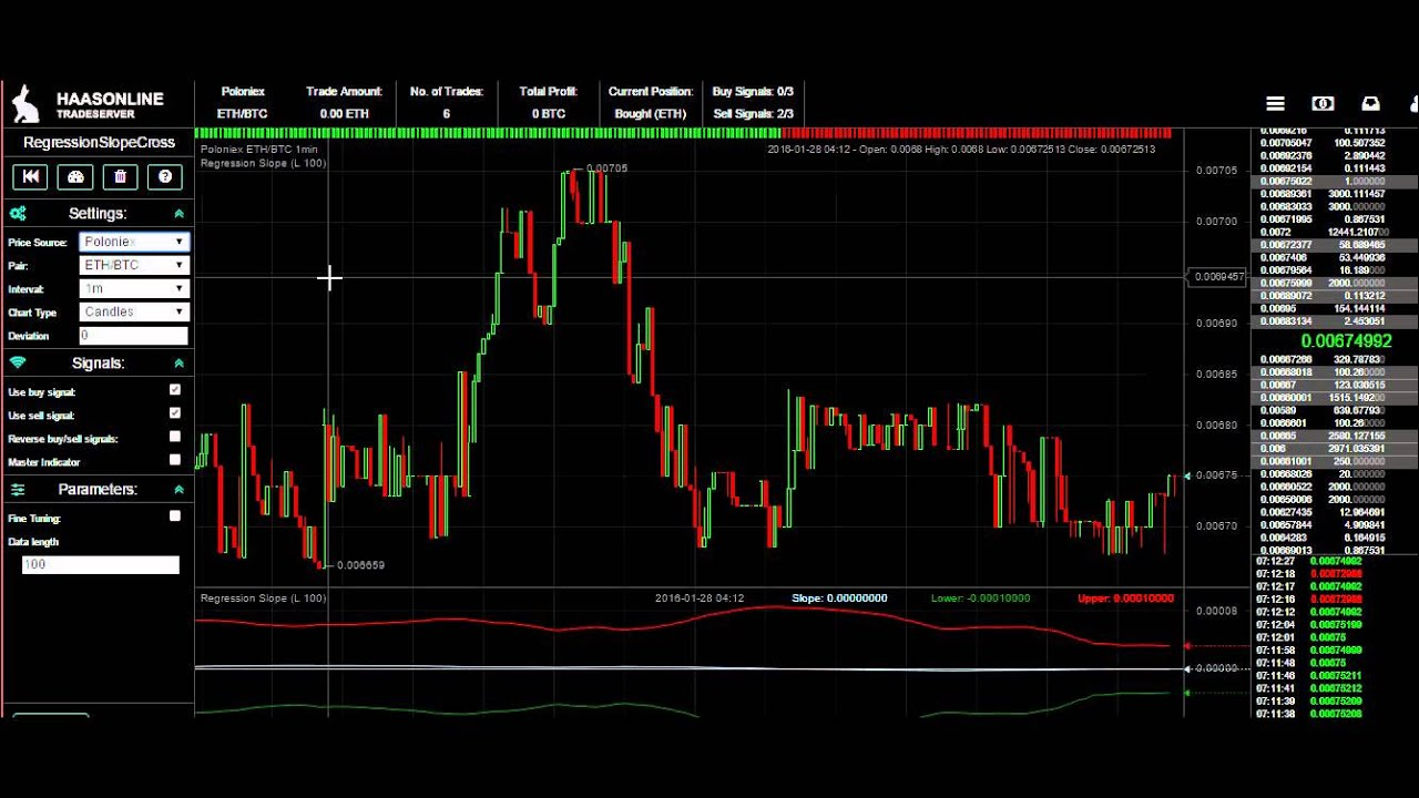 Best binary trading