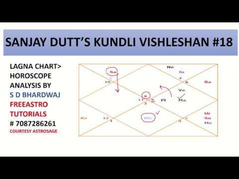 SANJAY DUTT'S KUNDLI VISHLESHAN (HOROSCOPE ANALYSIS) Rise ...
