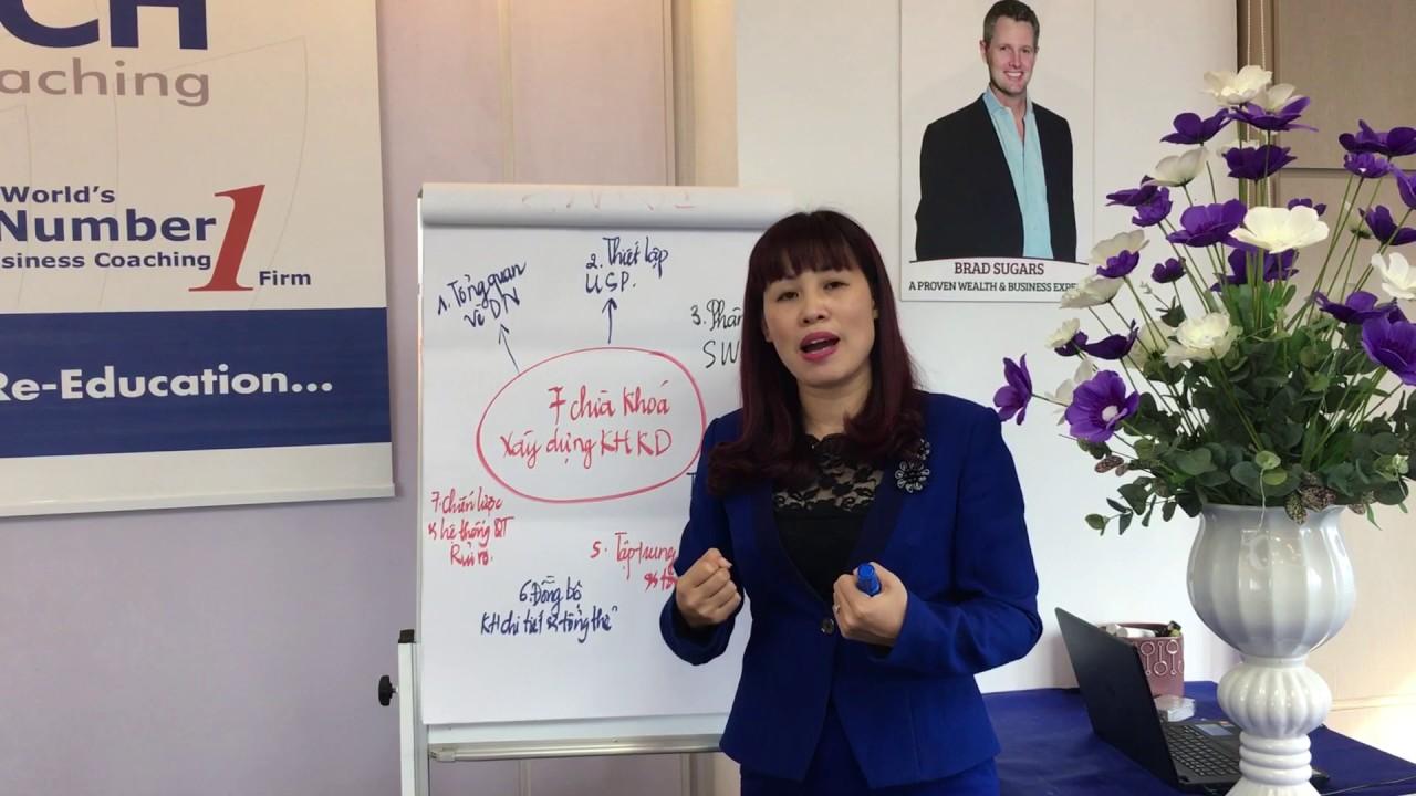 Seminar 6Steps - 7 Chìa khóa lập kế hoạch kinh doanh | ActionCOACH Hanoi West #1