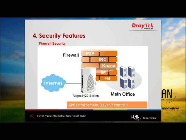 Webinar - Latest Cost Effective NBN Ready Broadband VPN Firewall Router Solution