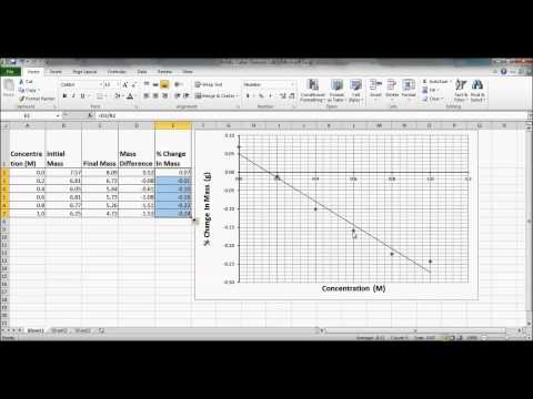Water Potential-Graphing and Calculations