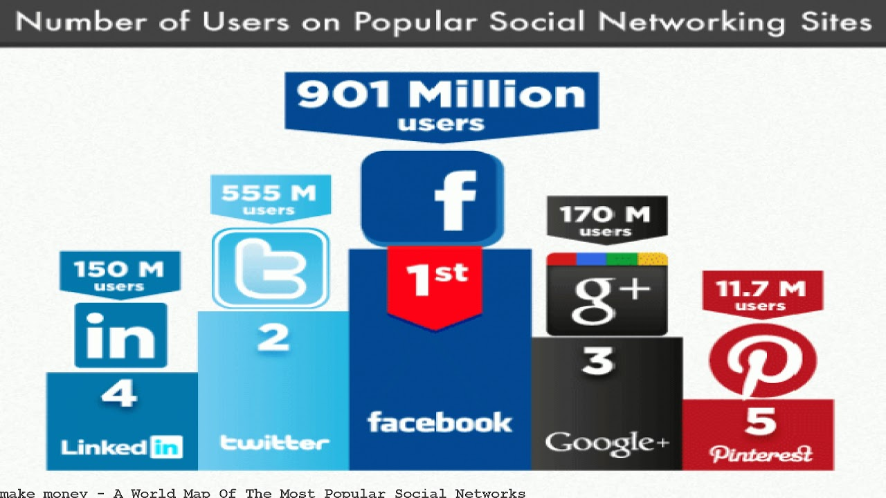 an overview of the most popular social networking site facebook 8 of the ten most frequented social media sites in the world are headquartered in the us state of california facebook, you tube, and twitter are the most popular social media networks in the world today according to their definition, social media are web 20 internet-based applications it.