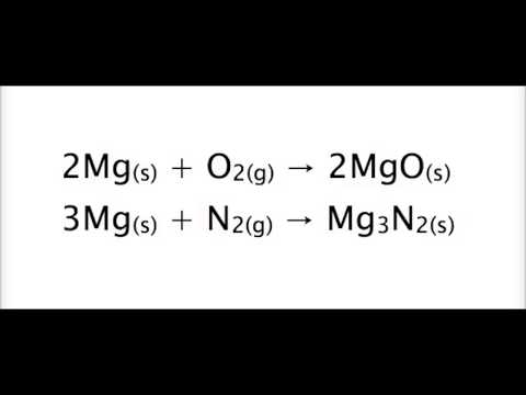 Synthesis Of Magnesium Oxide