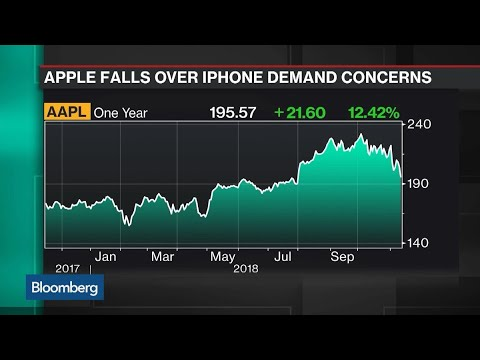 Apple Suppliers Drop on Signs of IPhone Demand Weakness