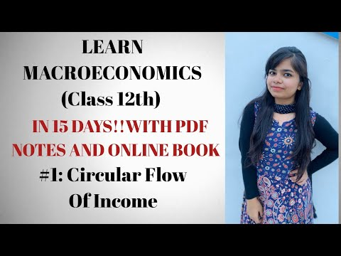 chapter-1:-circular-flow-of-income -macroeconomics -class-12th- -national-income