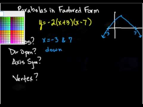 Graphing Parabolas In Factored Form Yax Rx S Youtube
