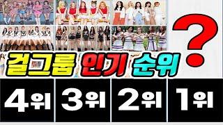 여자 아이돌 그룹(걸그룹) 인기순위 TOP 50 |  2020년 10월 브랜드평판 지수 공식결과 | 오마이걸…