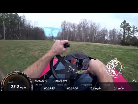 Predator Performance Series Video 2 (NR Racing Stage 3)