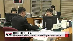 Household debt increases loan delinquency rate drops   6  8.2.
