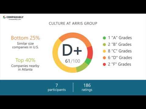 Arris Group Employee Reviews - Q3 2018