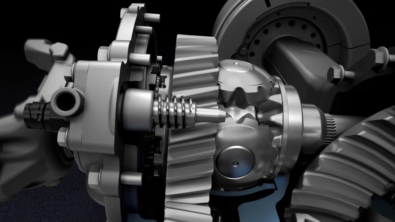 small resolution of differential locks inter axle training video