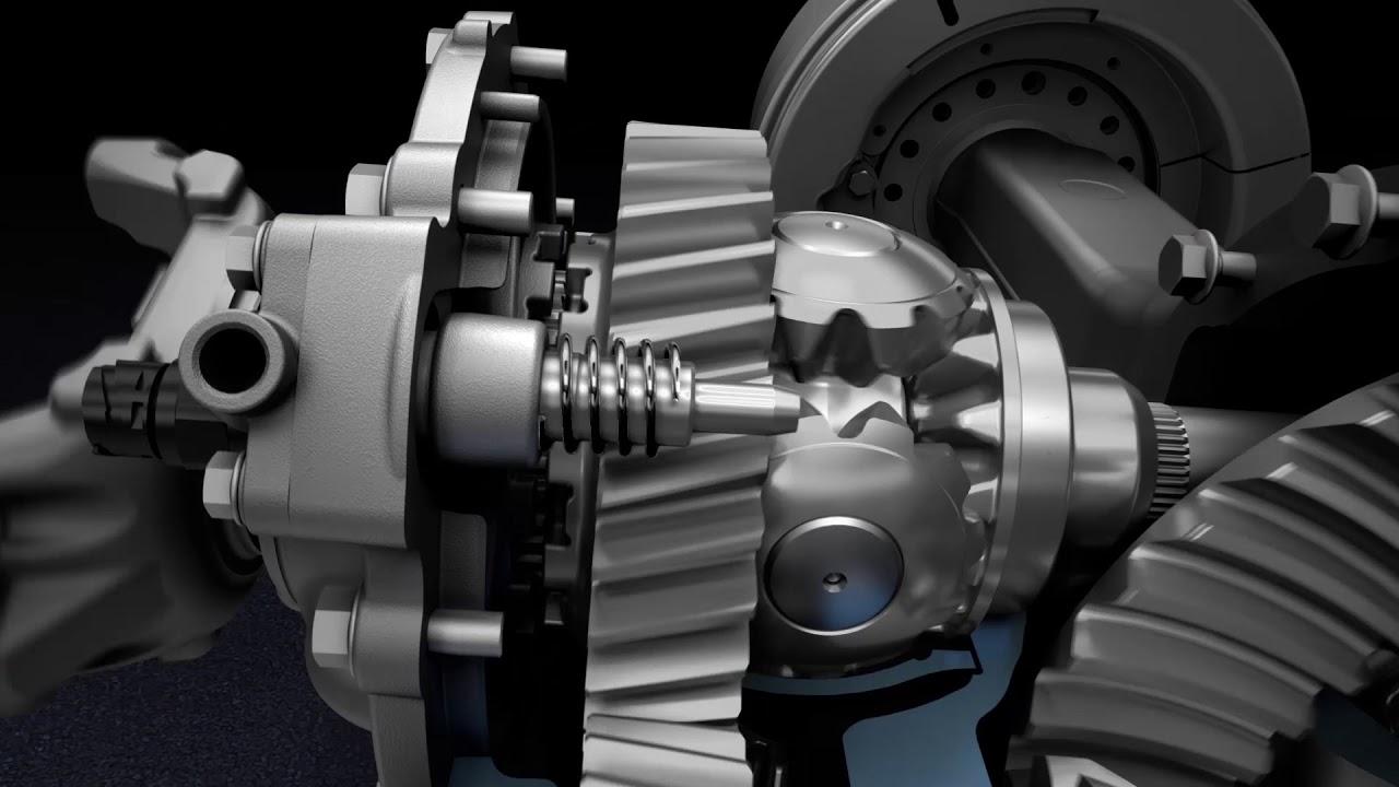 hight resolution of differential locks inter axle training video
