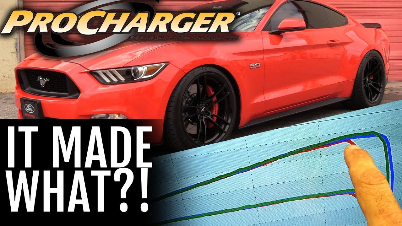 2015 Mustang GT with Procharger P1x SHOCKS us on the Dyno!!!!