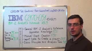 C2170-051 – IBM Exam i2 Analyst