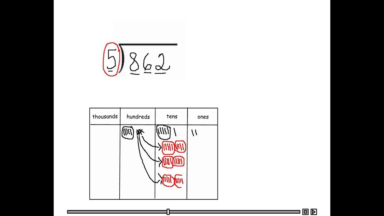Solve division problems with 3-digit dividends Sample 3