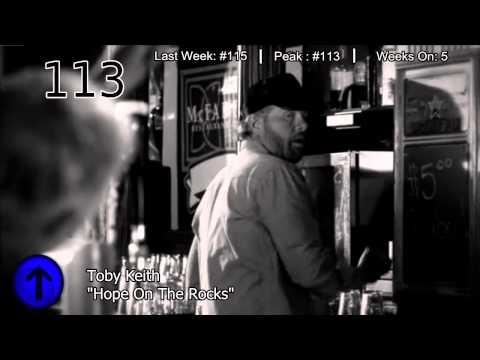 Billboard Hot 100 - Bubbling Under (3/16/2013)