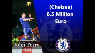 Top 20 Highest Paid Football Players