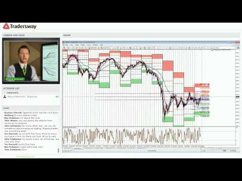 Forex Today Live Strategy Session: Vix and Fed Funds Rate Analysis for Currency Traders
