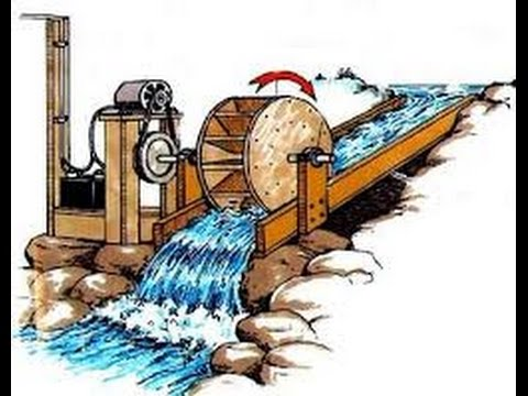 HOW TO MAKE A WATERTURBINE,HYDROELECTRICITY