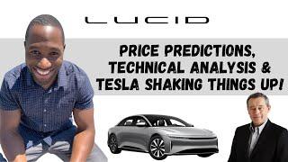LCID Stock (Lucid Motors) Price Predictions | Technical Analysis