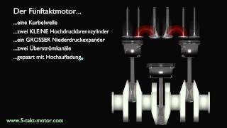 5-Takt-Motor - Konzept
