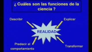 metodologia investigacion mic informatica medica 2 videos 1 y 2