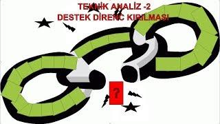 243. TA-2 DESTEK DİRENÇ KIRILMA ŞARTLARI