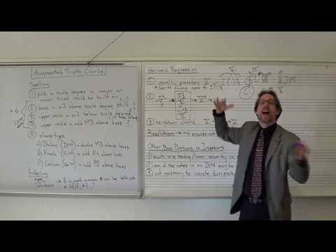 """Dr. B Music Theory Lesson 46 (Augmented Sixth """"Chords"""")"""