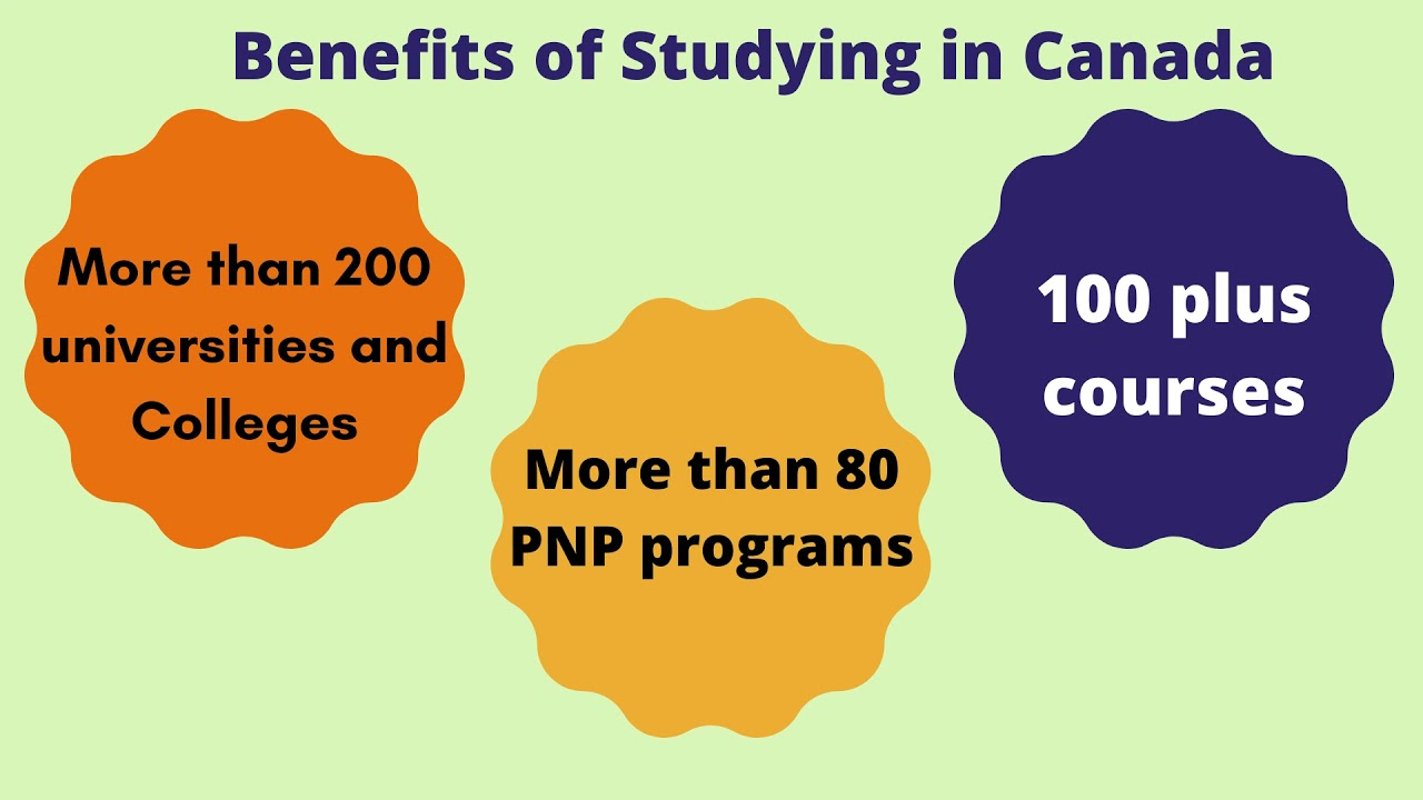 Canada- The best country to pursue higher studies
