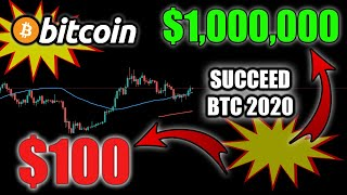 BITCOIN 2020! WHAT YOU NEED TO DO NEXT!