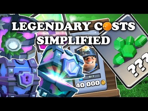 Shop or Challenges? | Legendary Costs [Simplified]
