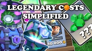 Shop or Challenges? | Legendary Costs [Simplified] thumbnail