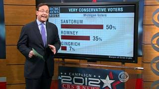 Exit polls hint at Michigan GOP primary results