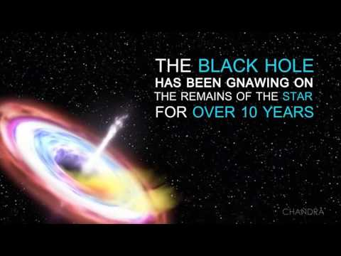 Supermassive black hole gobbling up a Star