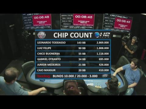 1ª Etapa CPH 2018 - Campeonato Paulista de Poker – CPH 500K - Dia 2