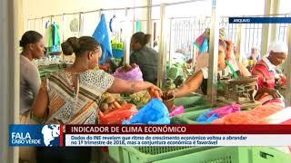 INDICADOR DE CLIMA ECONÓMICO