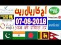 07-08-2018 Today Saudi Riyal Currency Exchange Rates | India | Pakistan | Bangladesh | Nepal