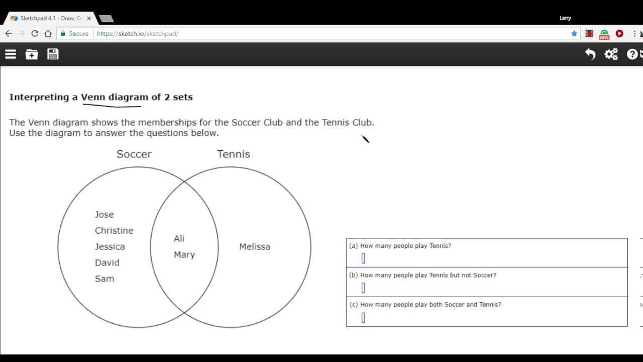 Interpreting A Venn Diagram Of 2 Sets