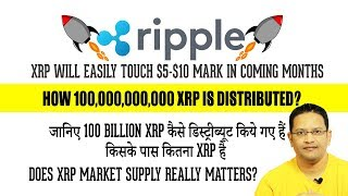 Ripple XRP will soon create new highs. Does Market Supply Really Matters on XRP price growth?