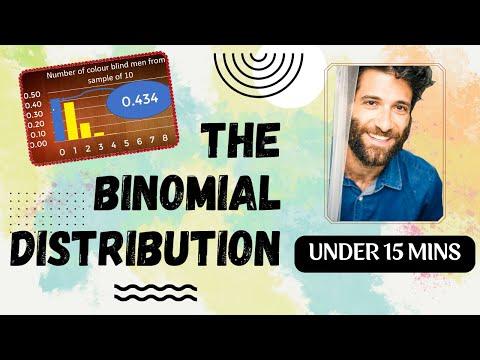 Probability Distributions #1: Binomial