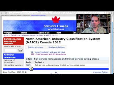 North American Industry Classification Codes