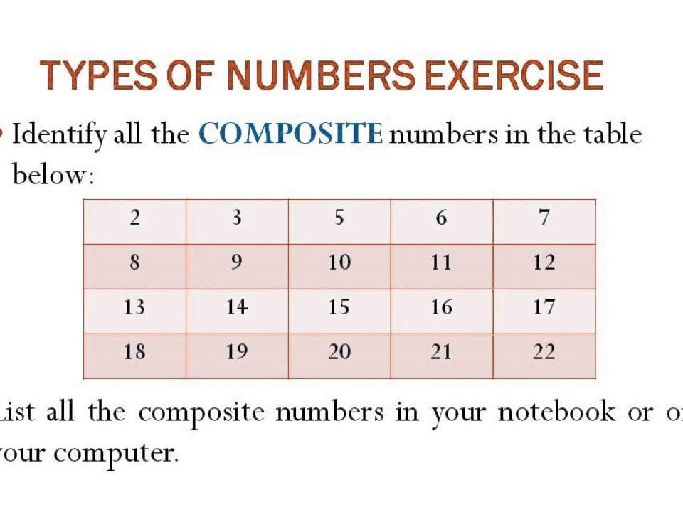 Mathematics for Grade 6: Composite Numbers