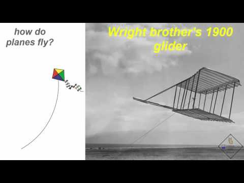 how did the Wright brothers glider fly a science with bobert video short