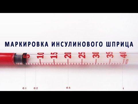 Маркировка инсулинового шприца