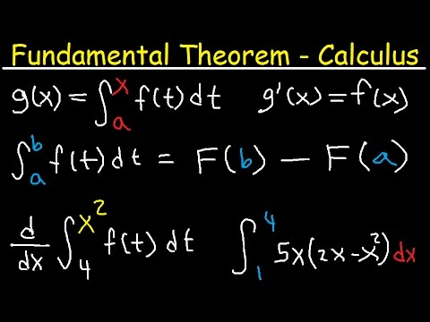 Fundamental Thereom of Calculus Explained - Part 1 & 2 Examp