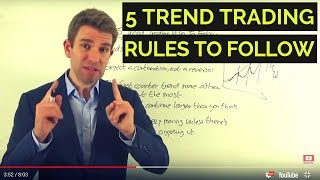 5 Trend Following Rules to Follow 🖐️