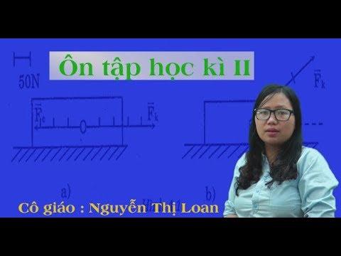 Ôn tập học kỳ II – Vật lý 8 – Cô giáo Nguyễn Thị Loan